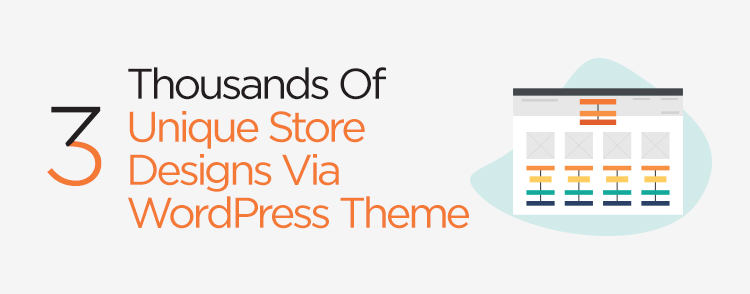 Provide thousands of unique store designs via wordPress theme